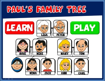 Family ppt game