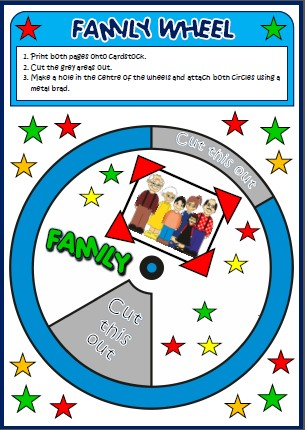 family - vocabulary wheel